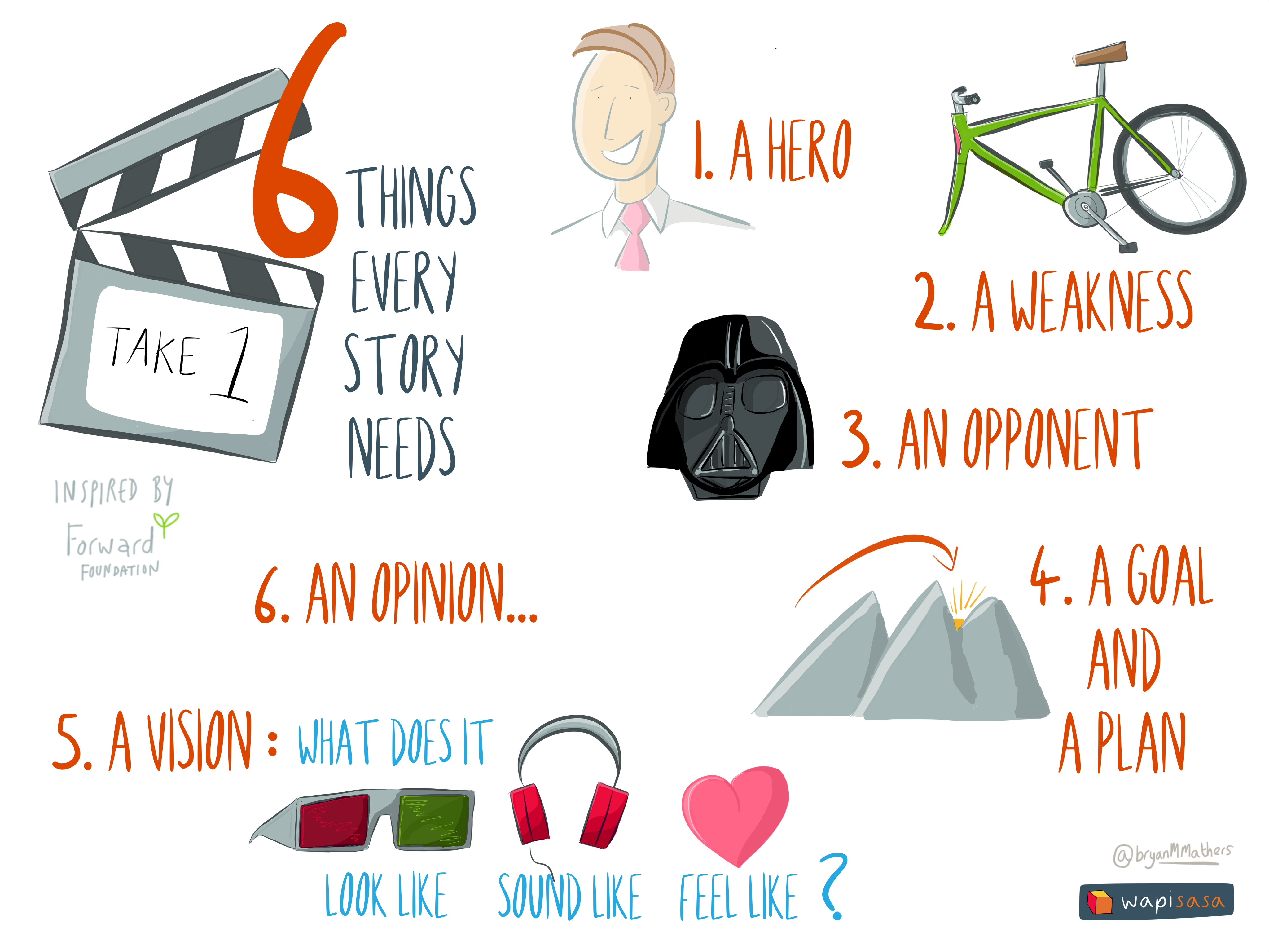 6 things every story needs