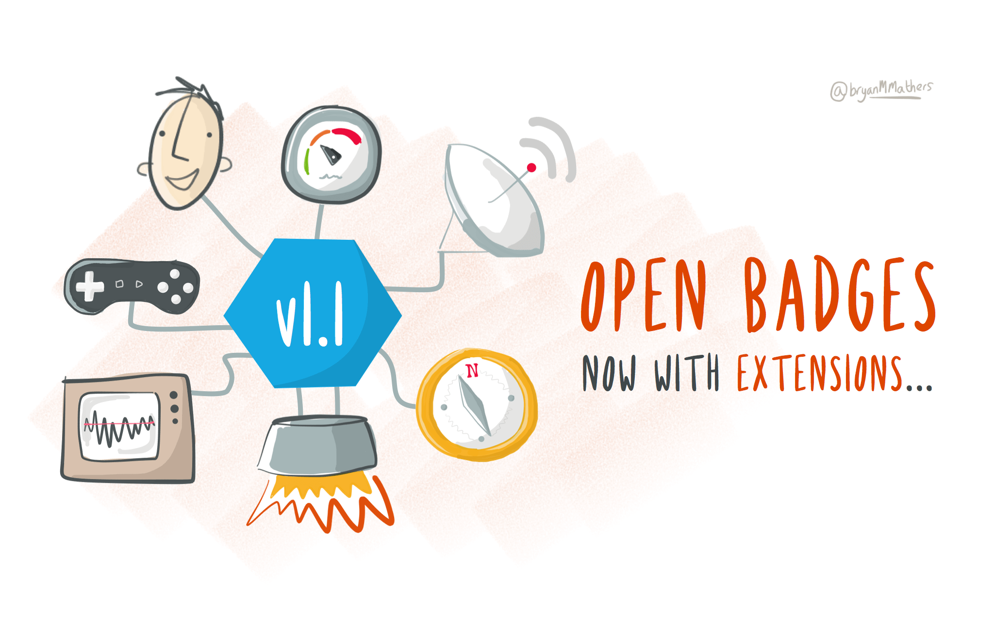 Open Badges – now with Endorsements