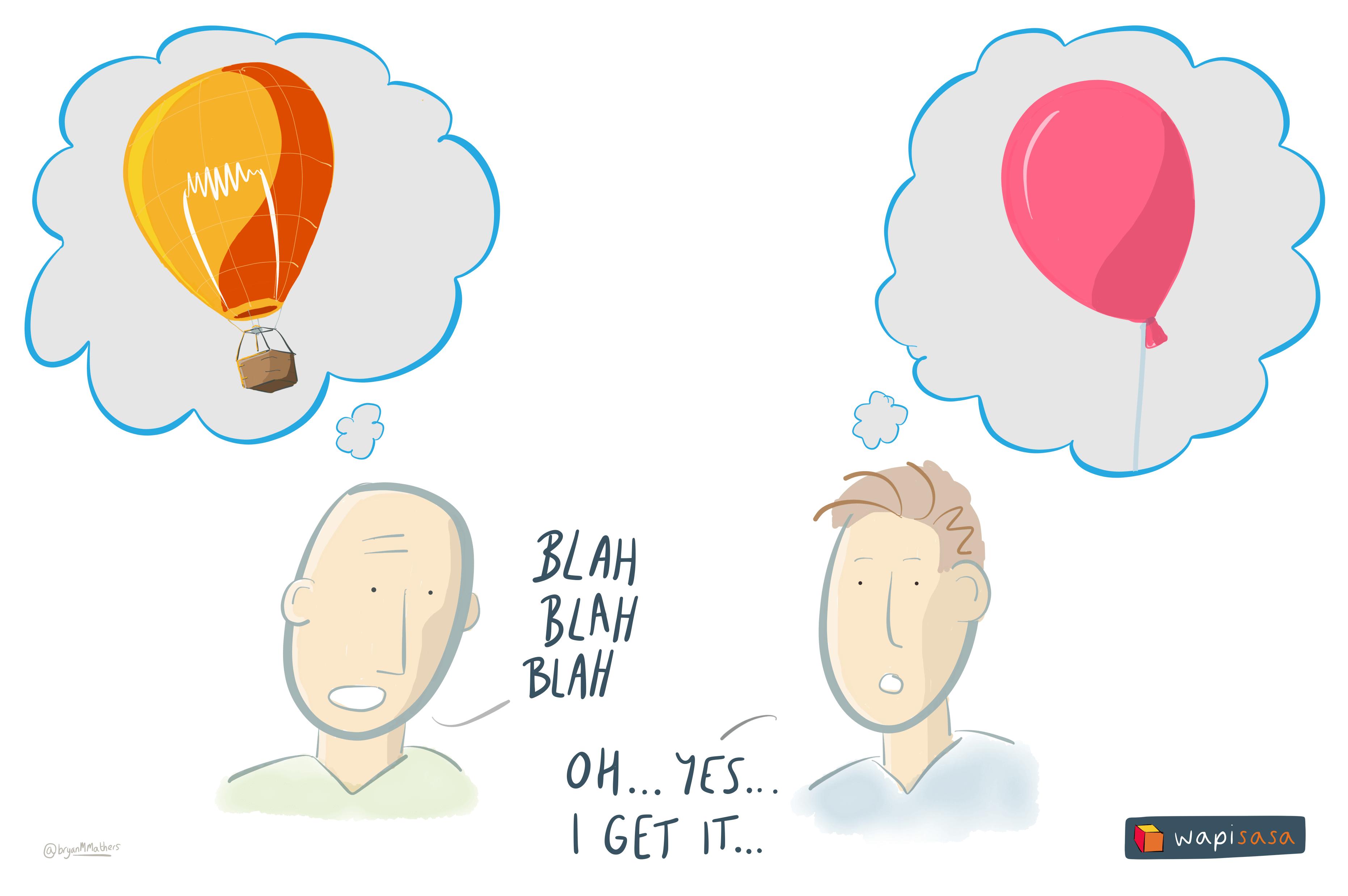 The Articulation of an Idea