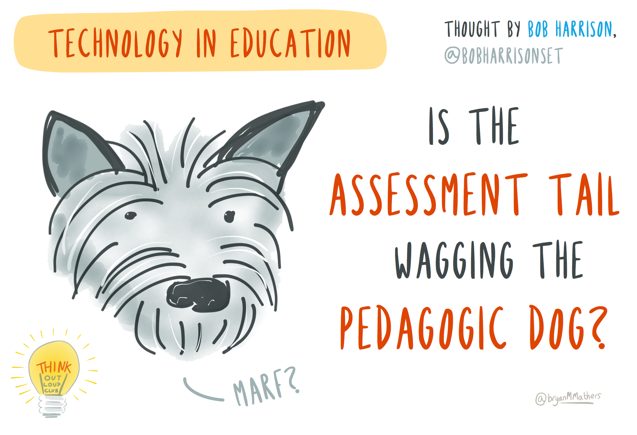 Assessment & Pedagogy
