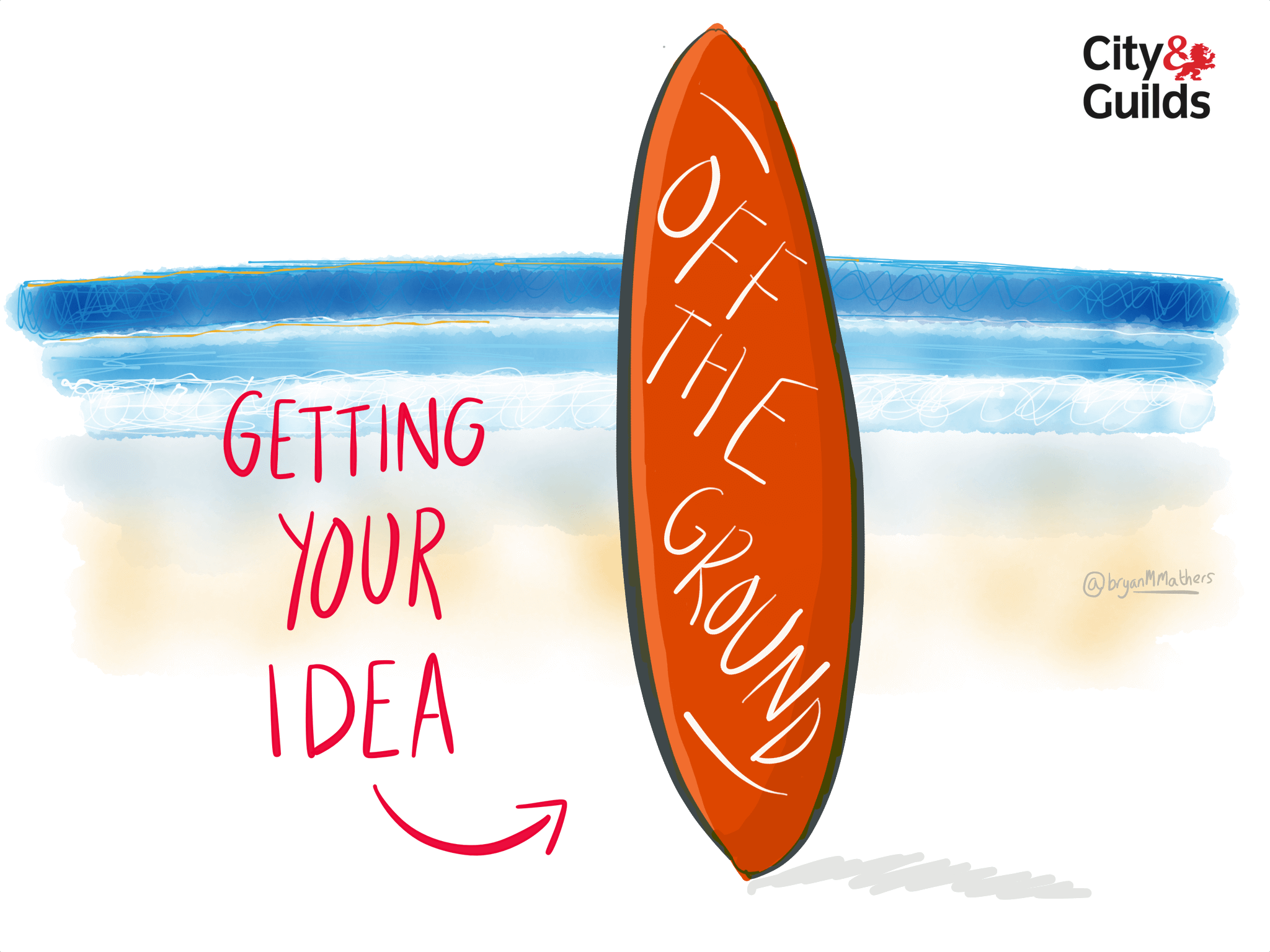 Getting your idea off the ground