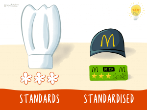 Standards vs. Standardised