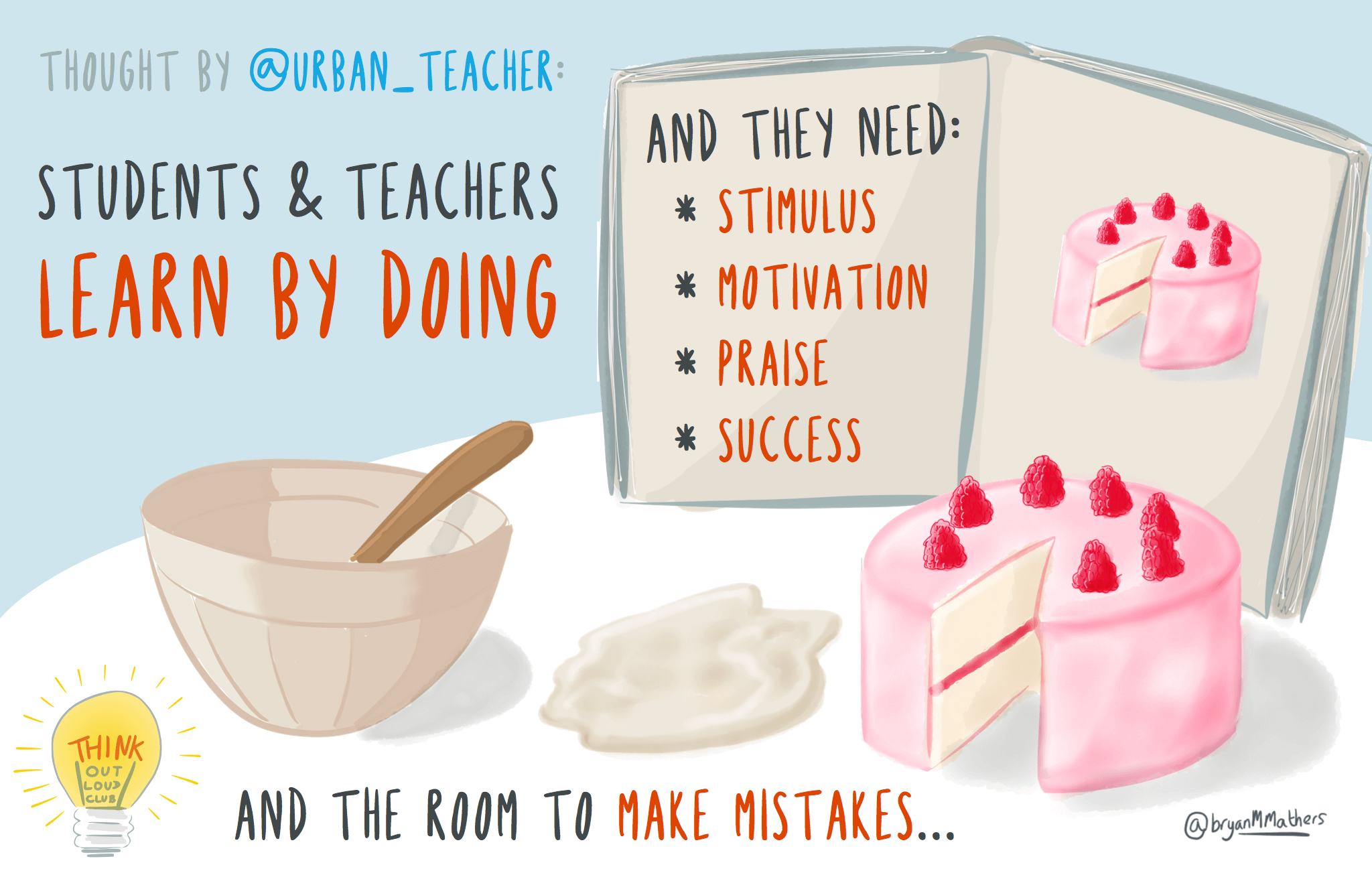 Students and Teachers learn through doing