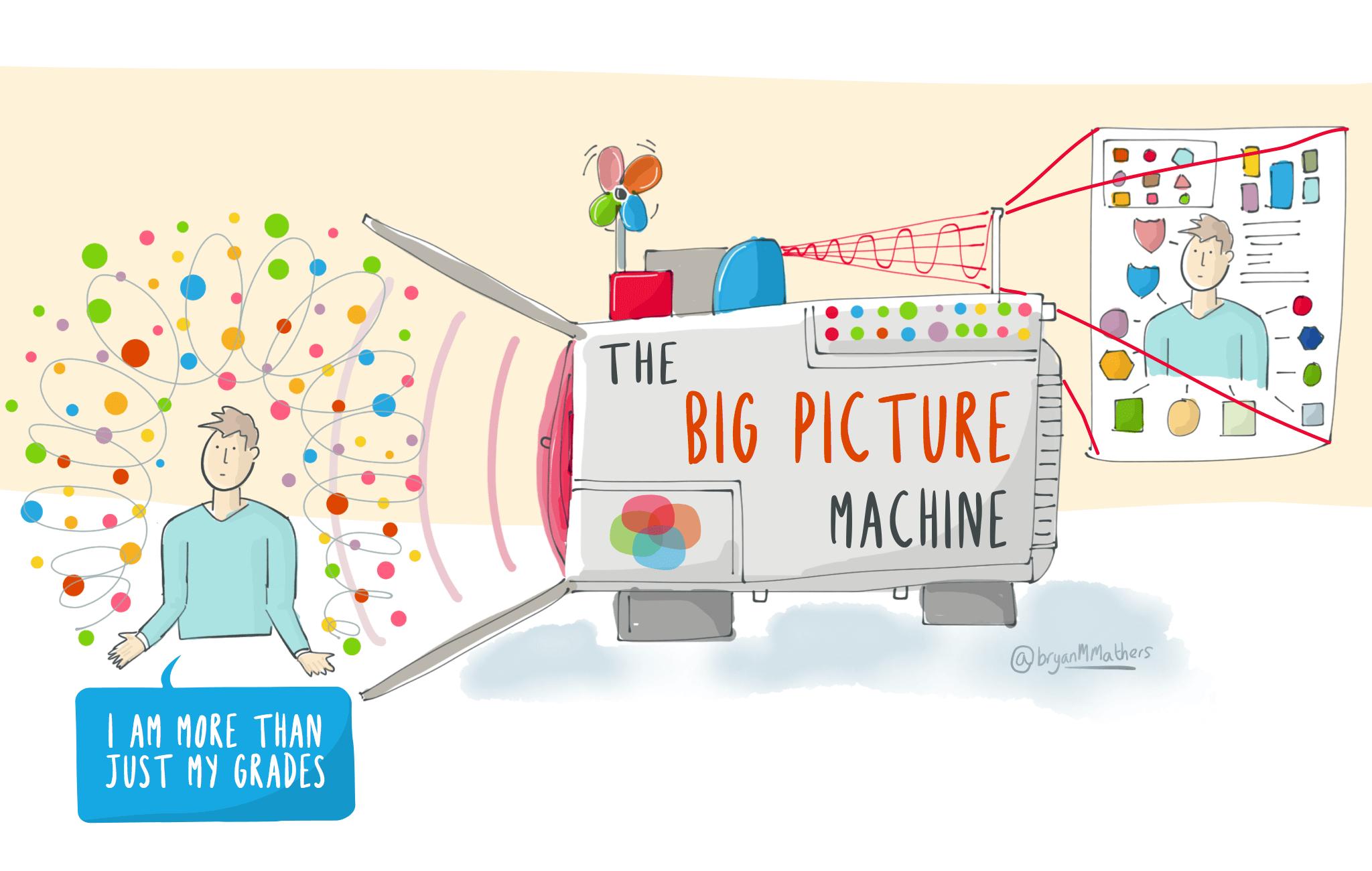 The big picture machine