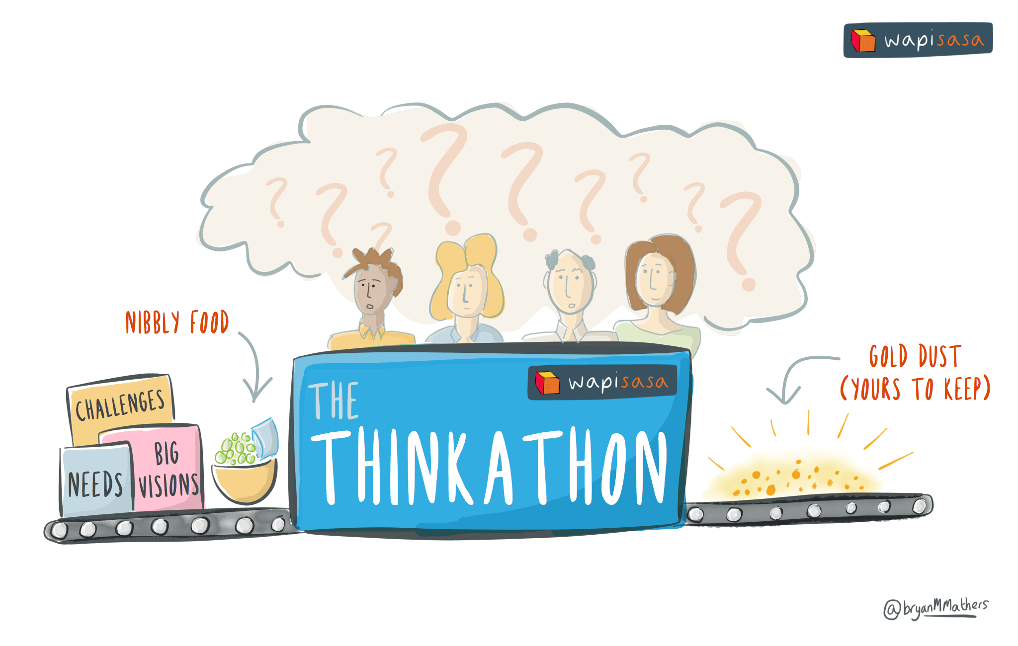 The Thinkathon