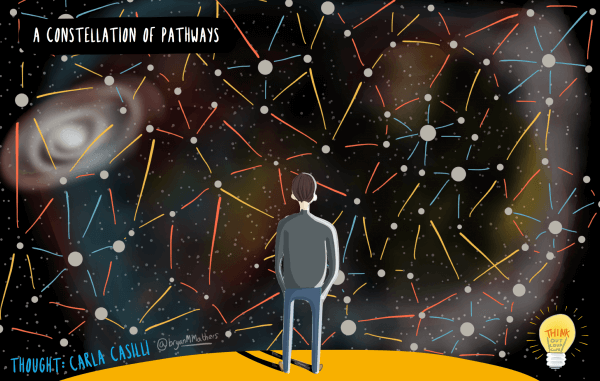 a constellation of pathways