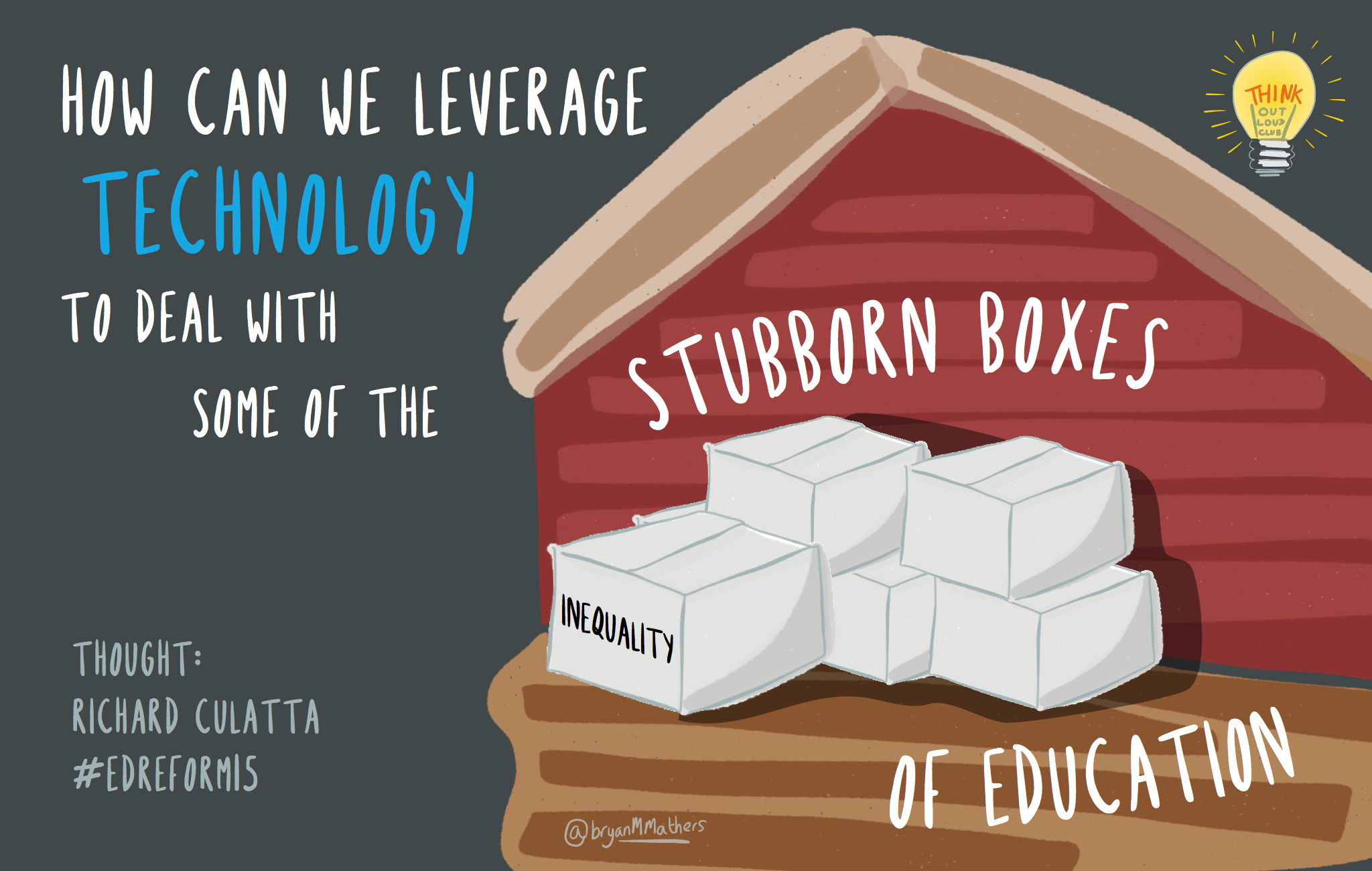 Stubborn Boxes…