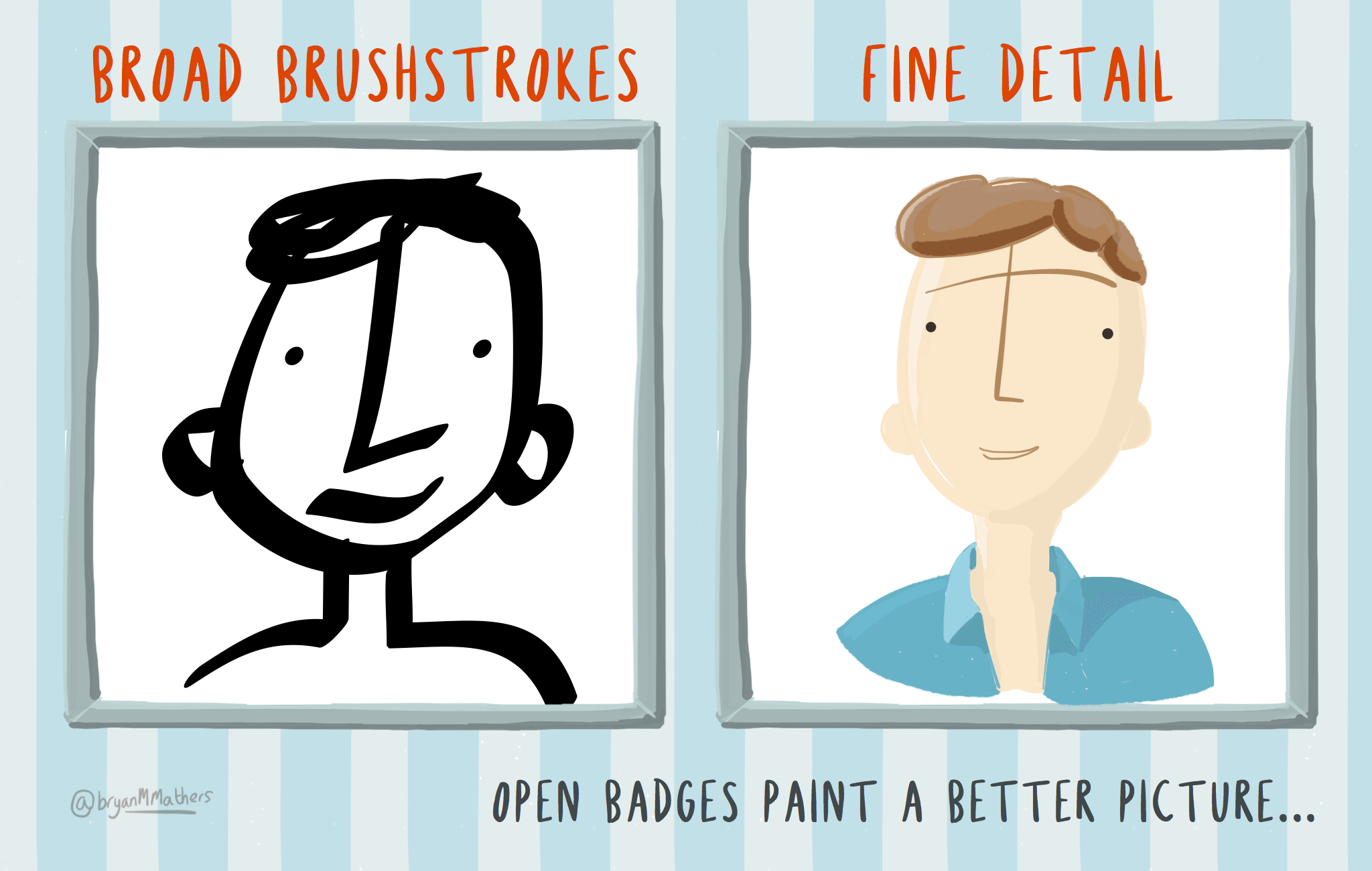 Open Badges paint a better picture…