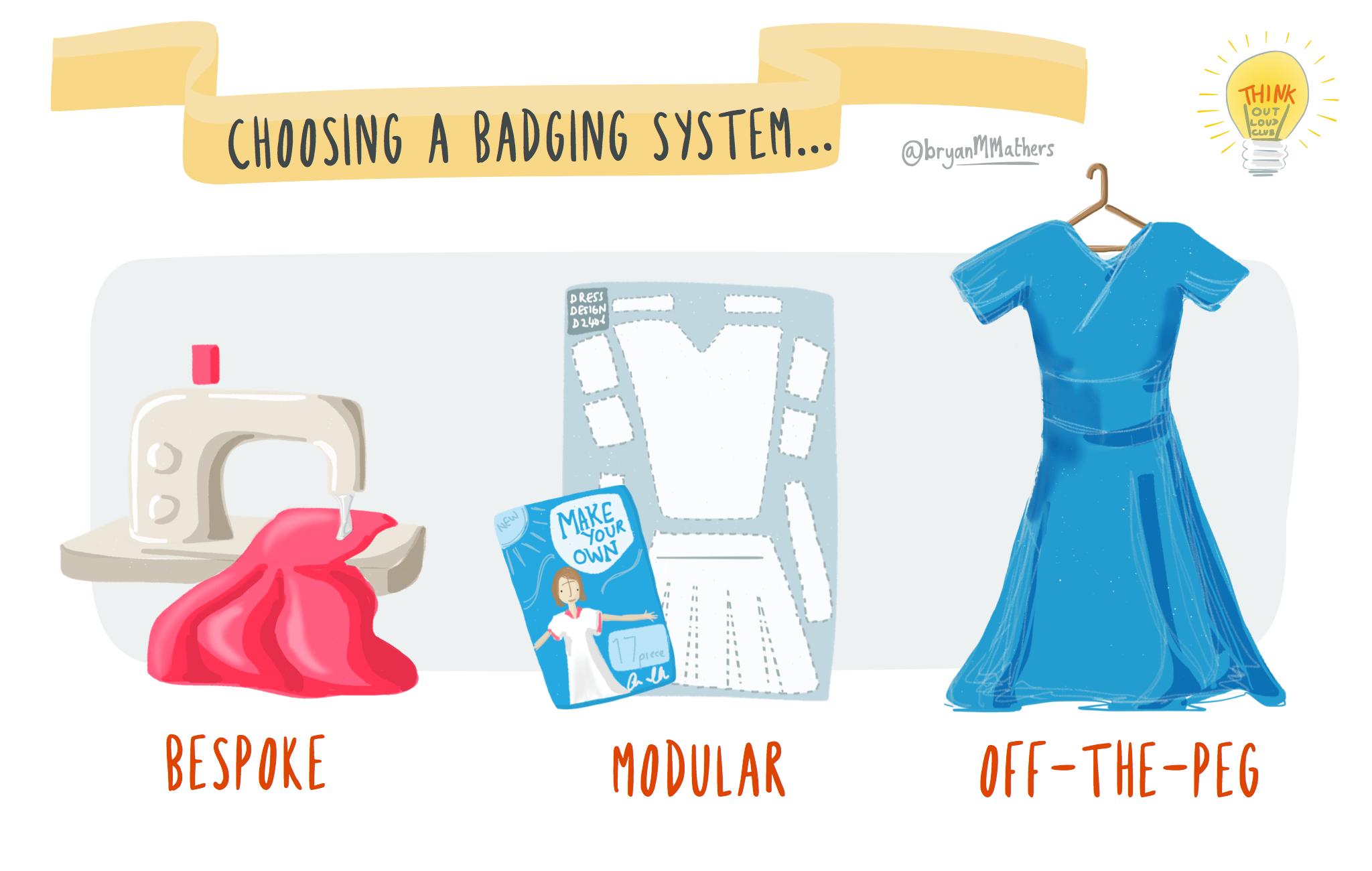 Choosing a badging system.
