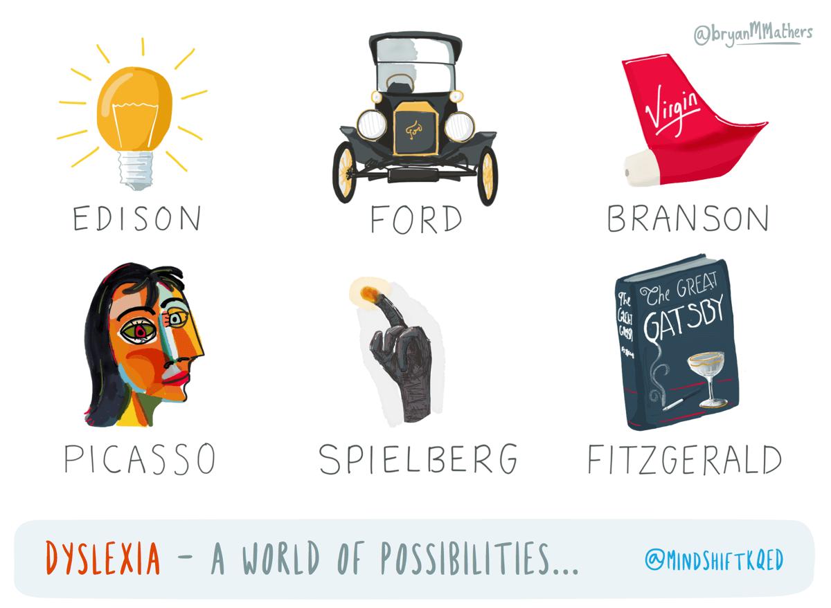 Dyslexia…