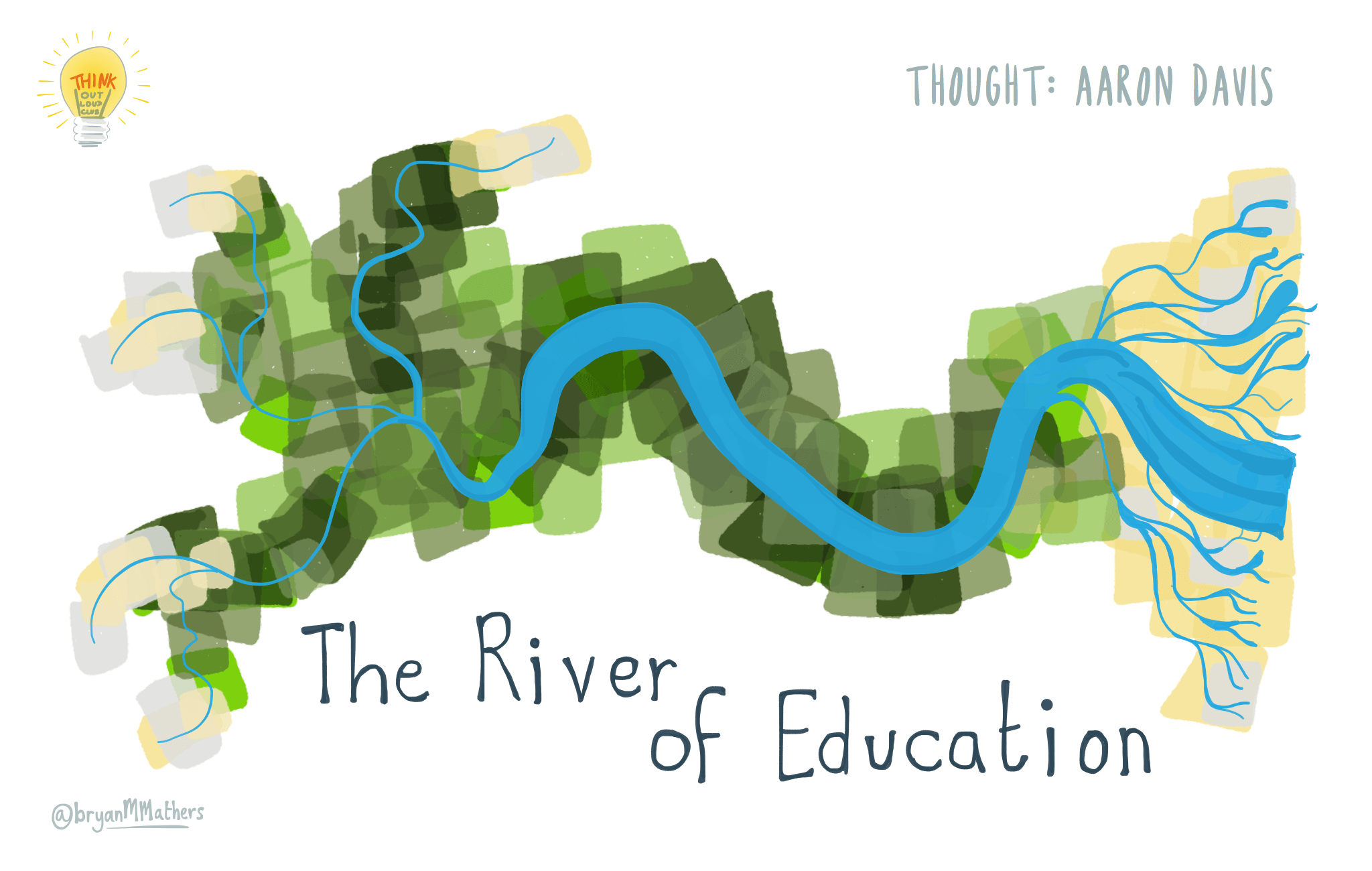 River of Education