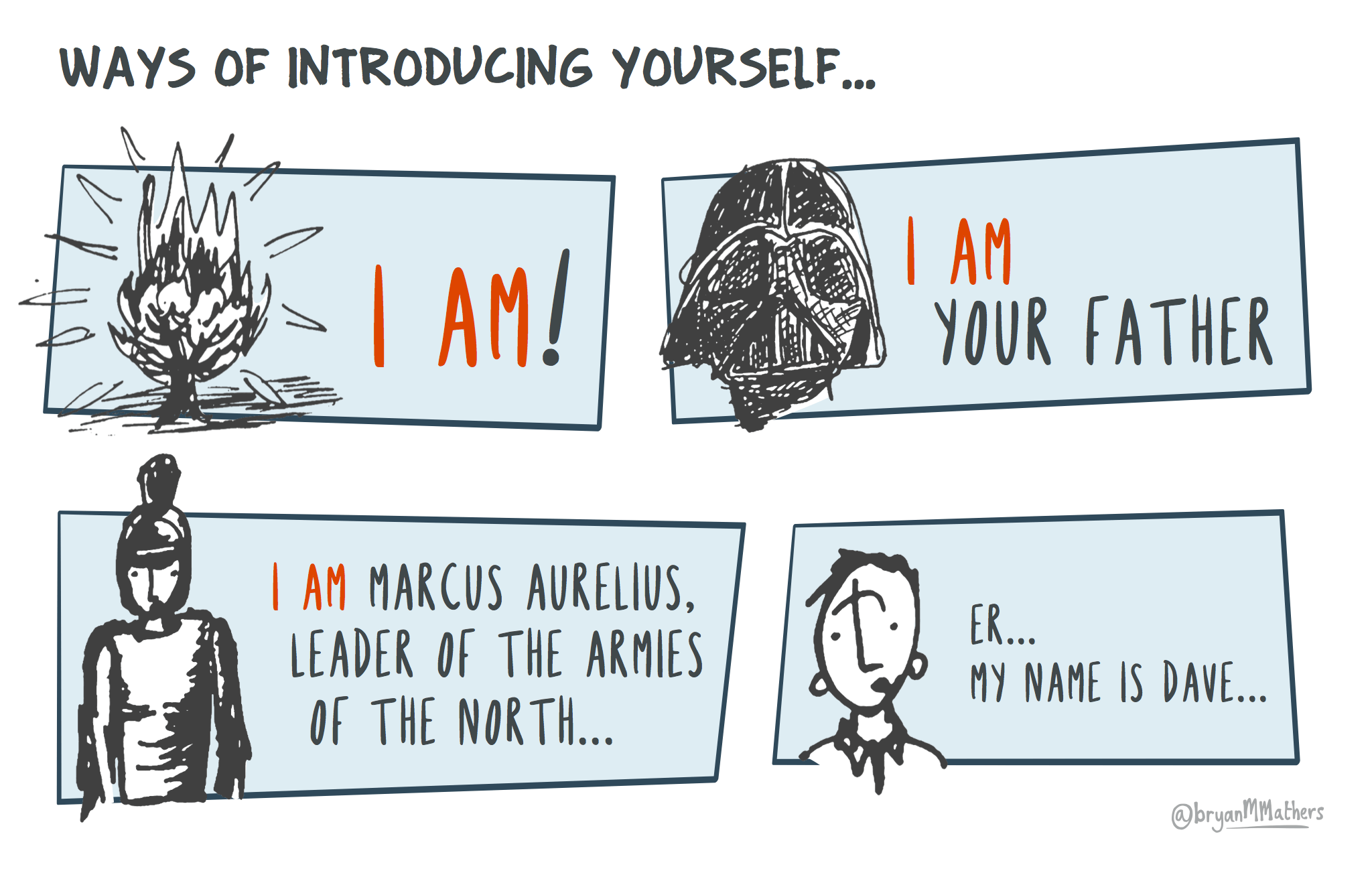 Ways of introducing yourself…
