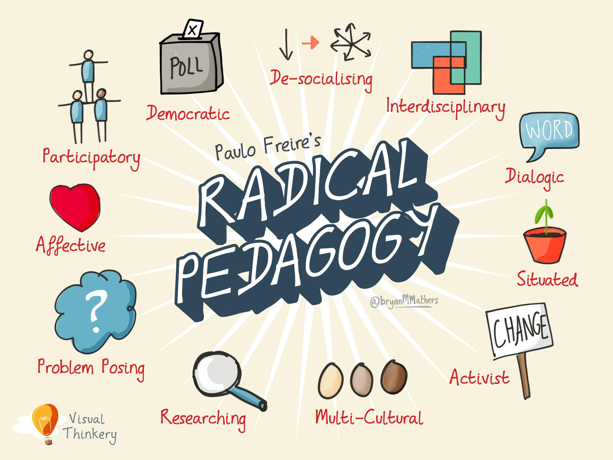 Radical Pedagogy