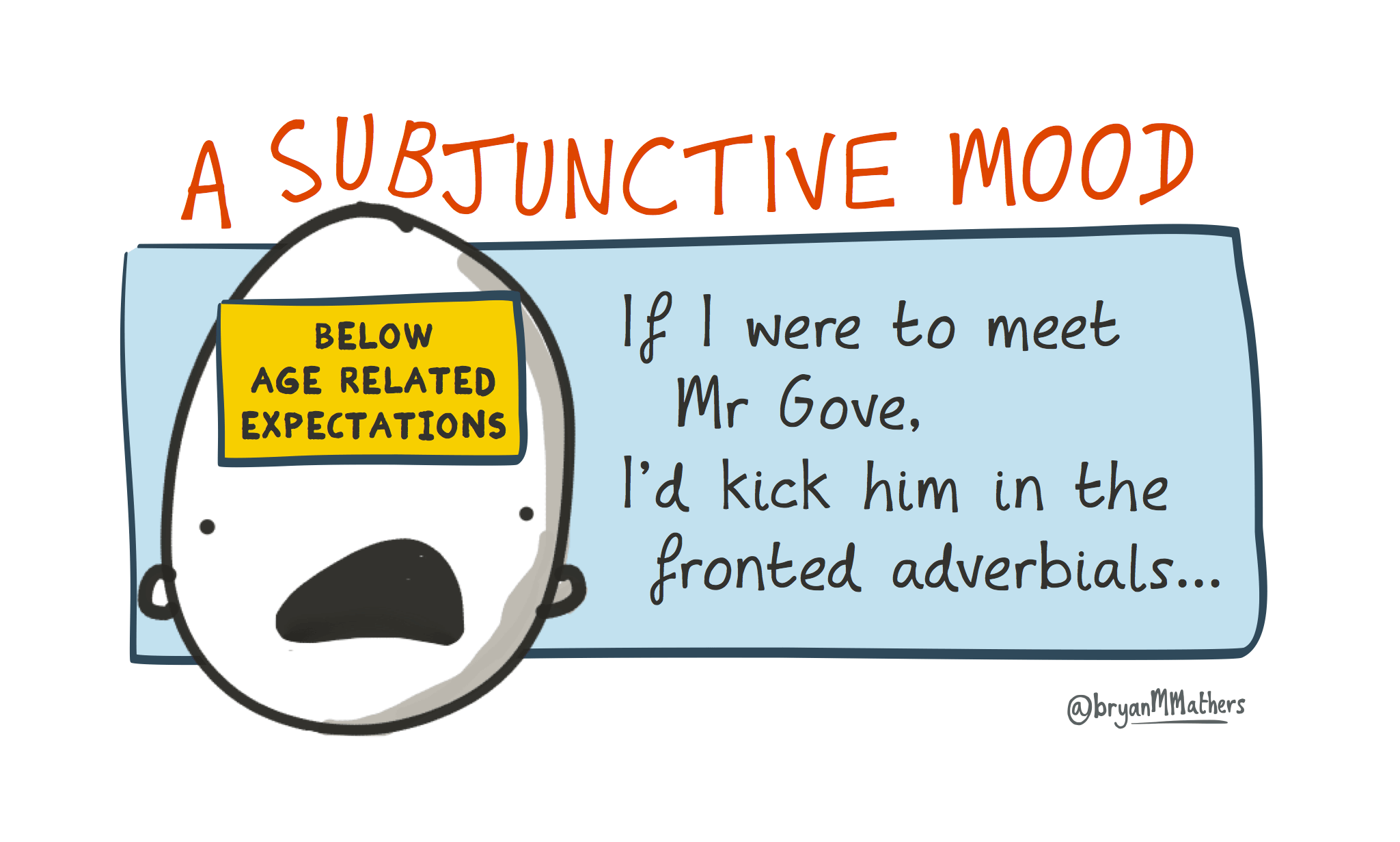 A subjunctive mood…