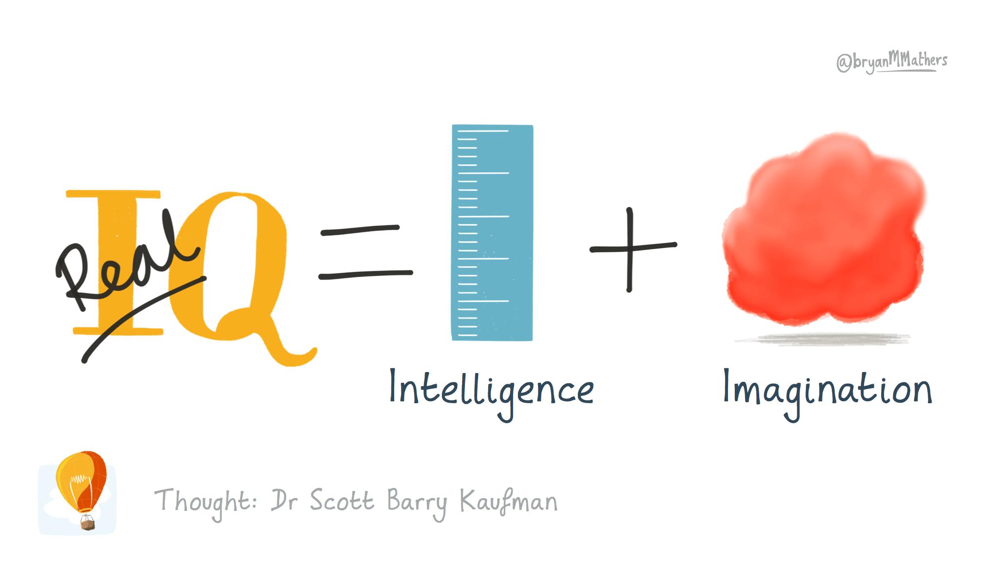Real IQ…
