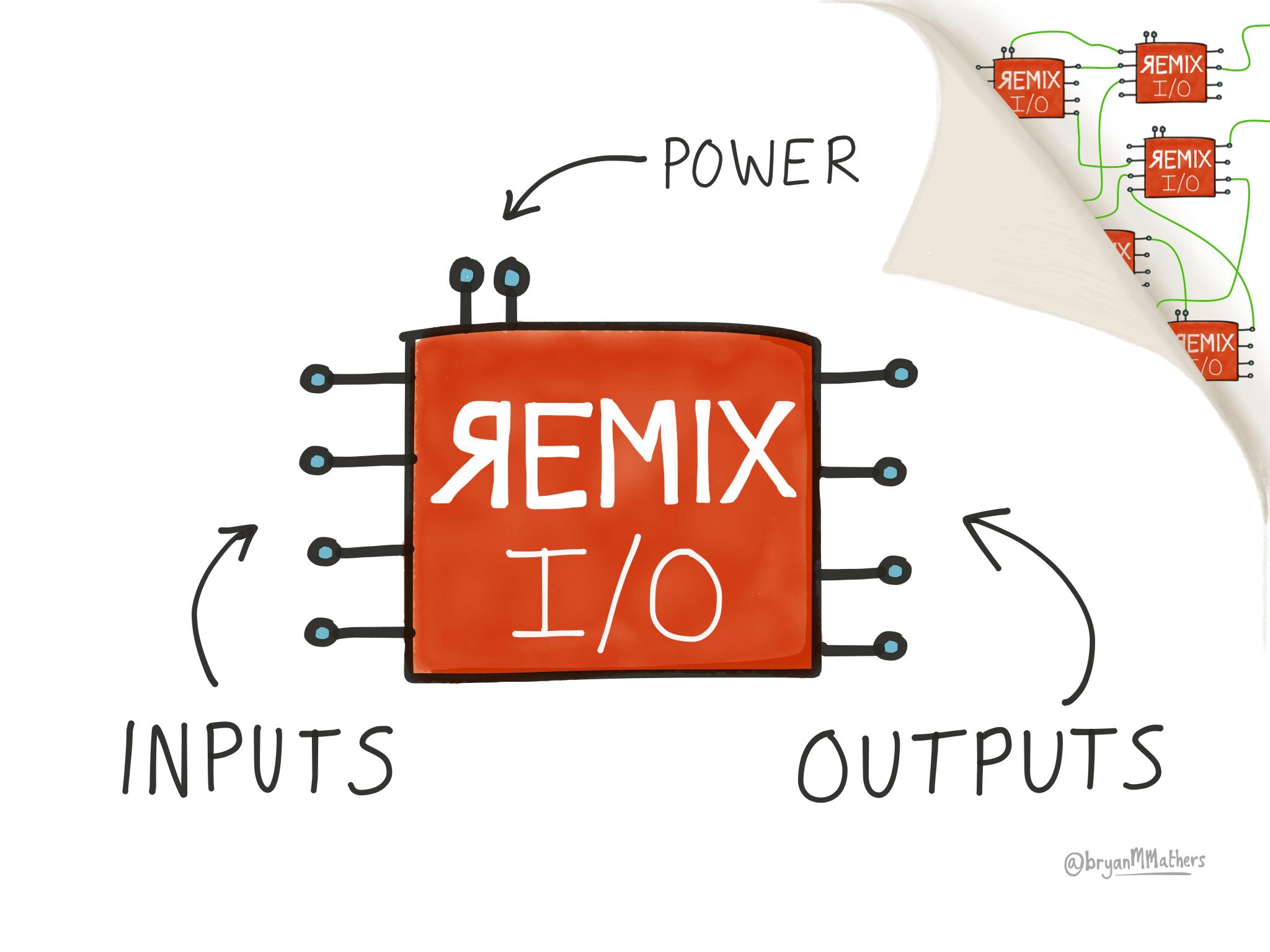 Remix I/O