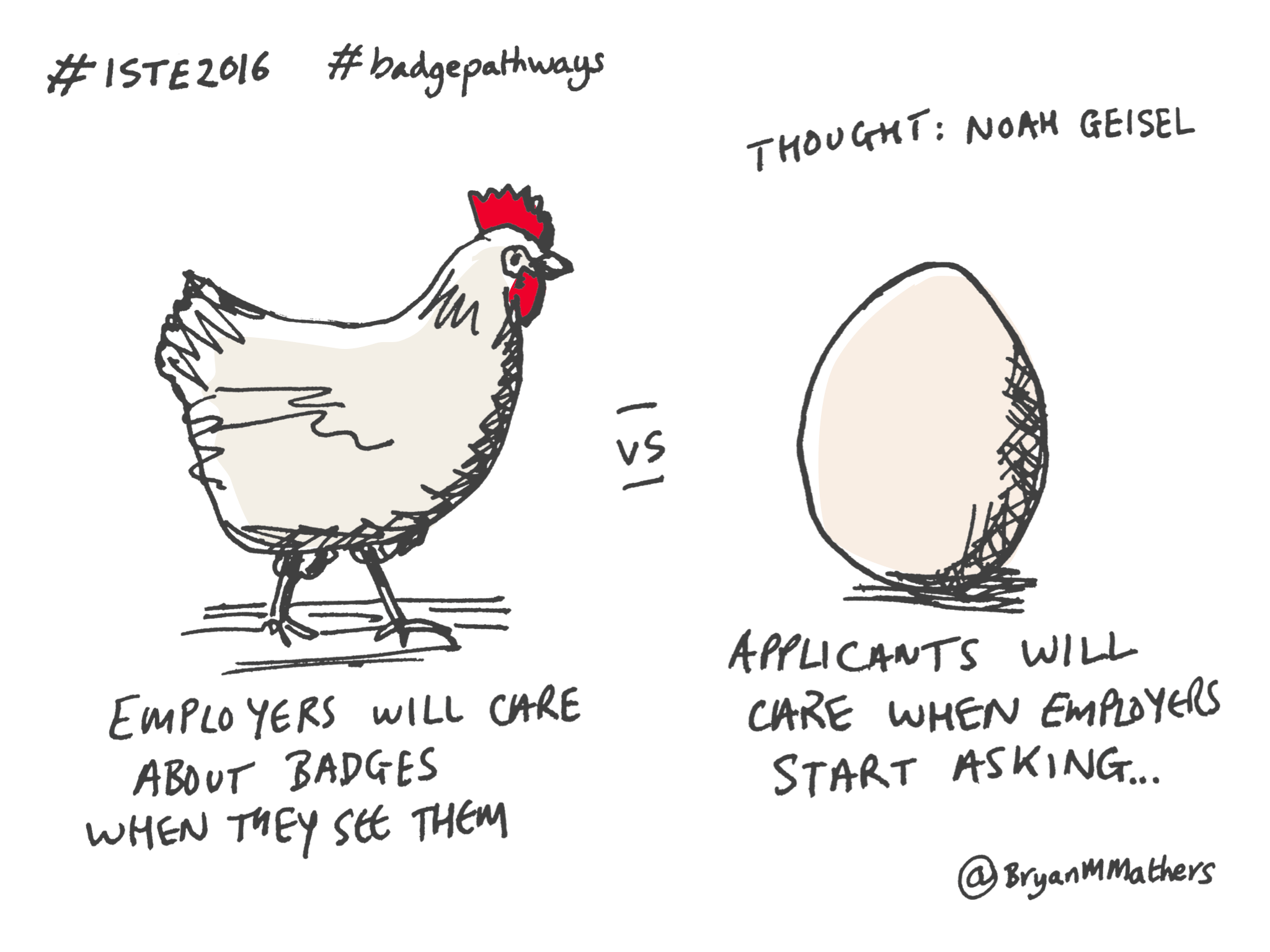Chicken and Egg…