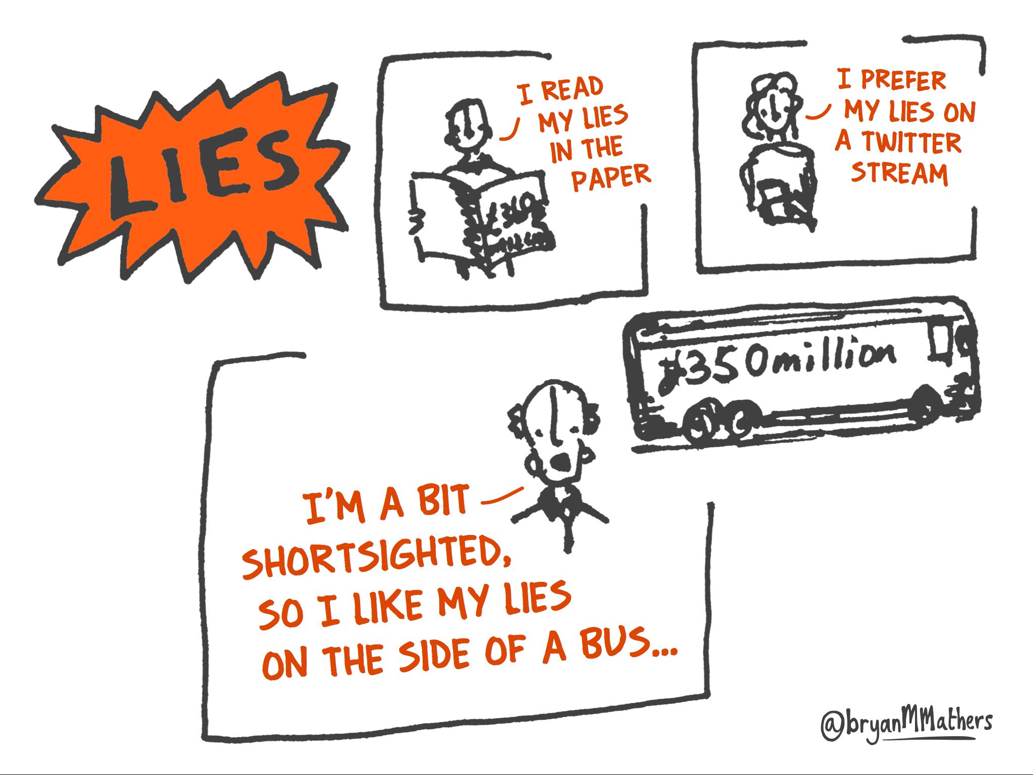 Lies…