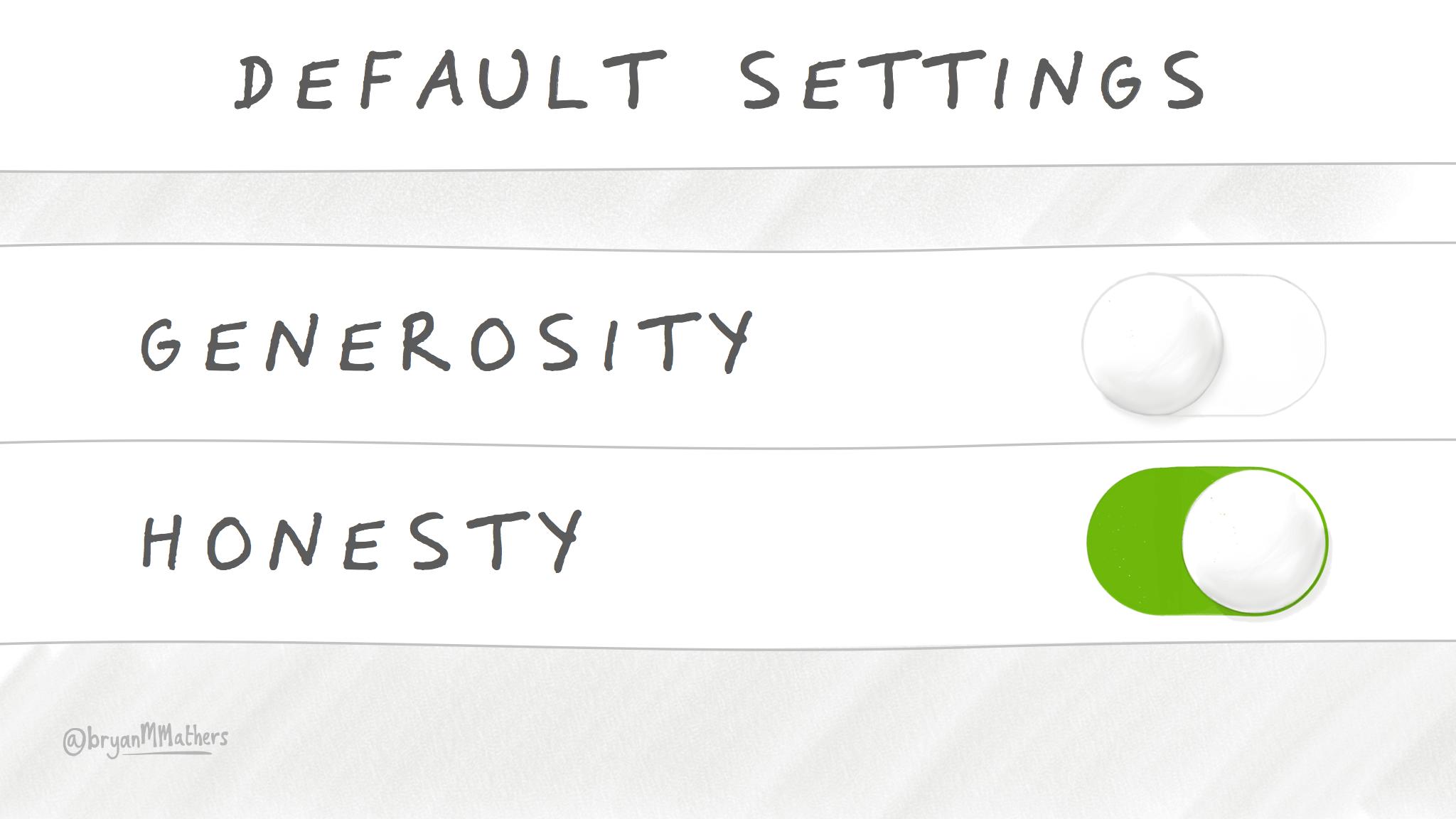 Default modes