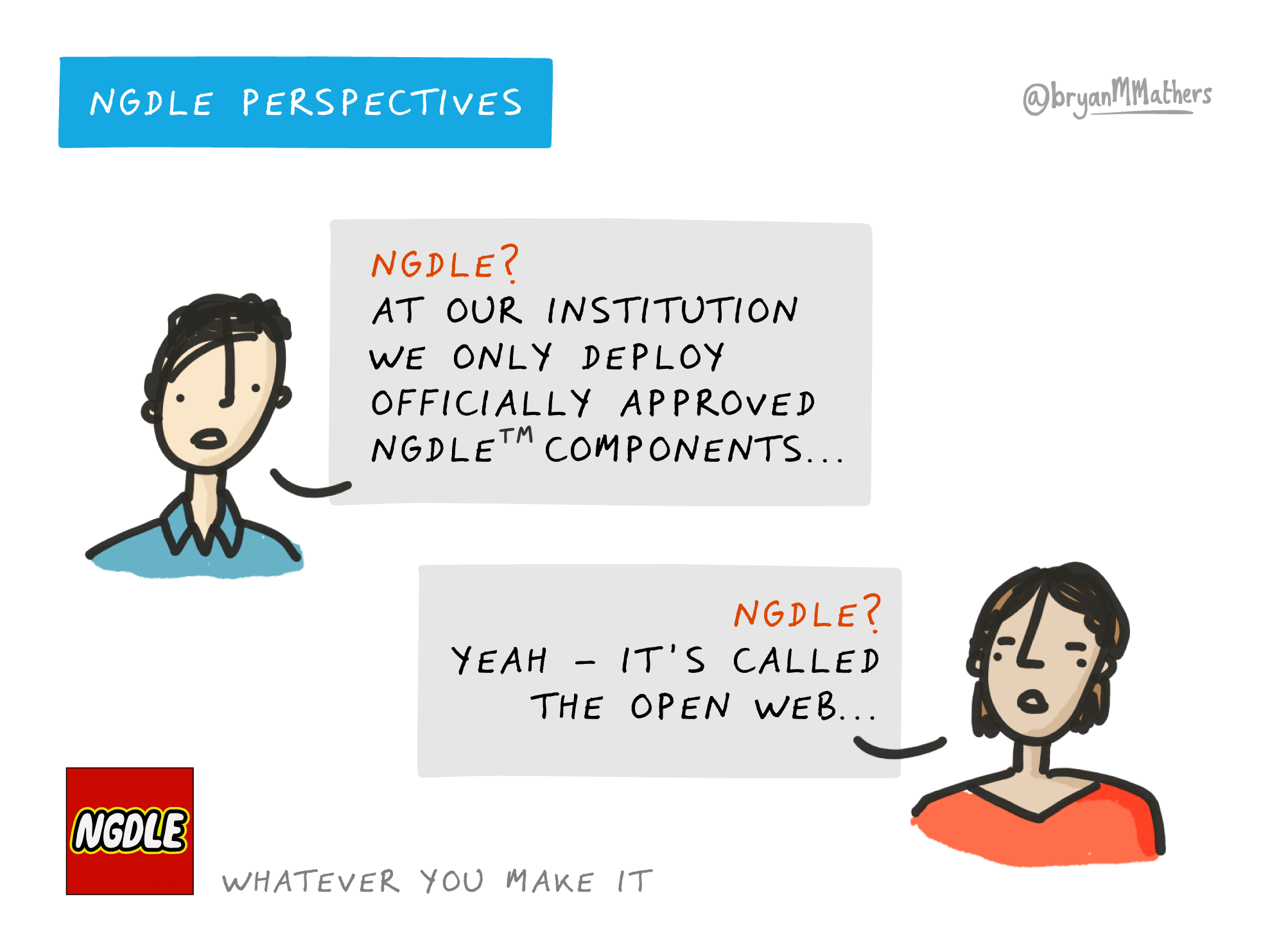 NGDLE Perspectives