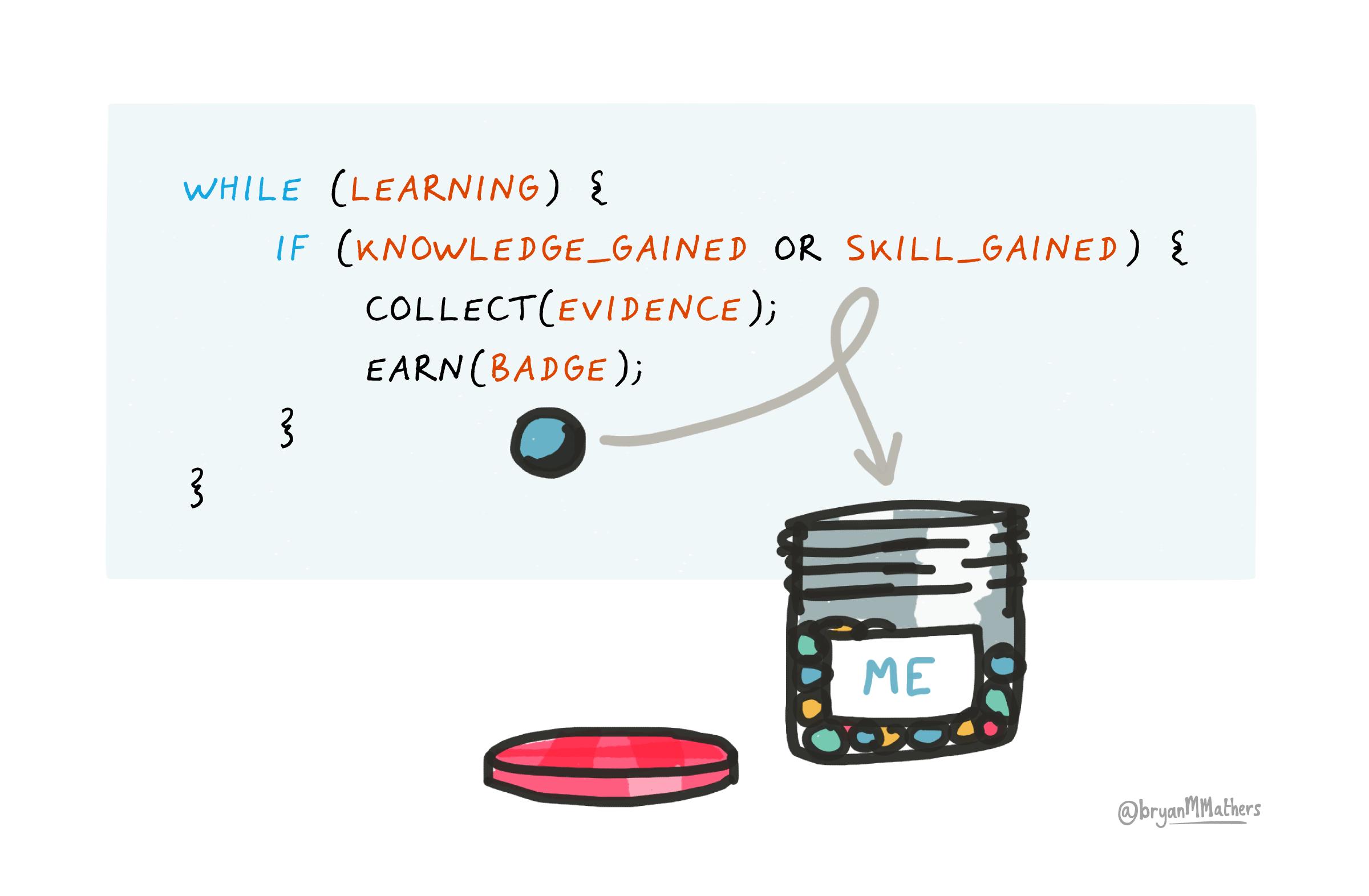 Computing Badges