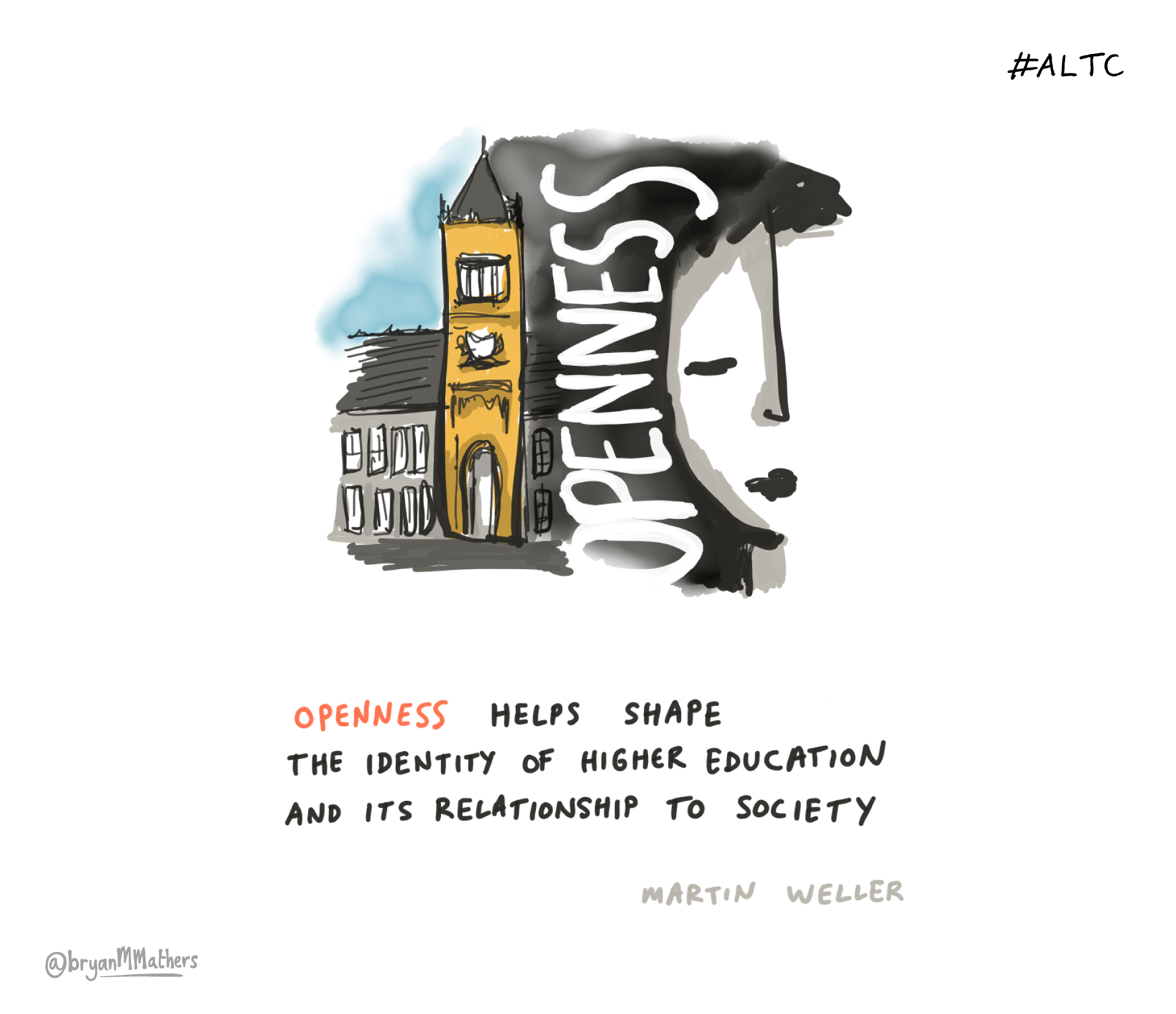 Openness and Higher Ed.