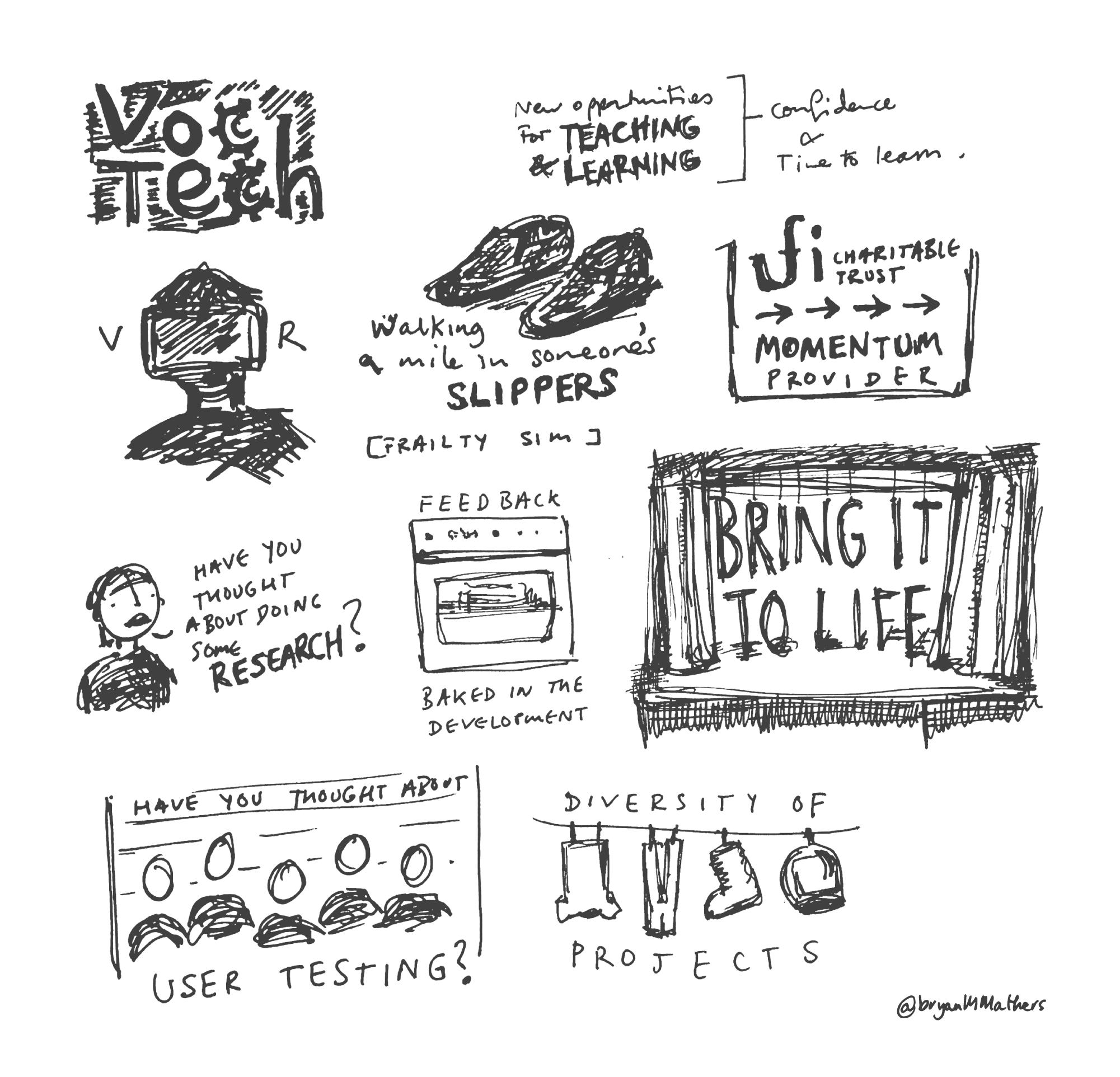 VocTech
