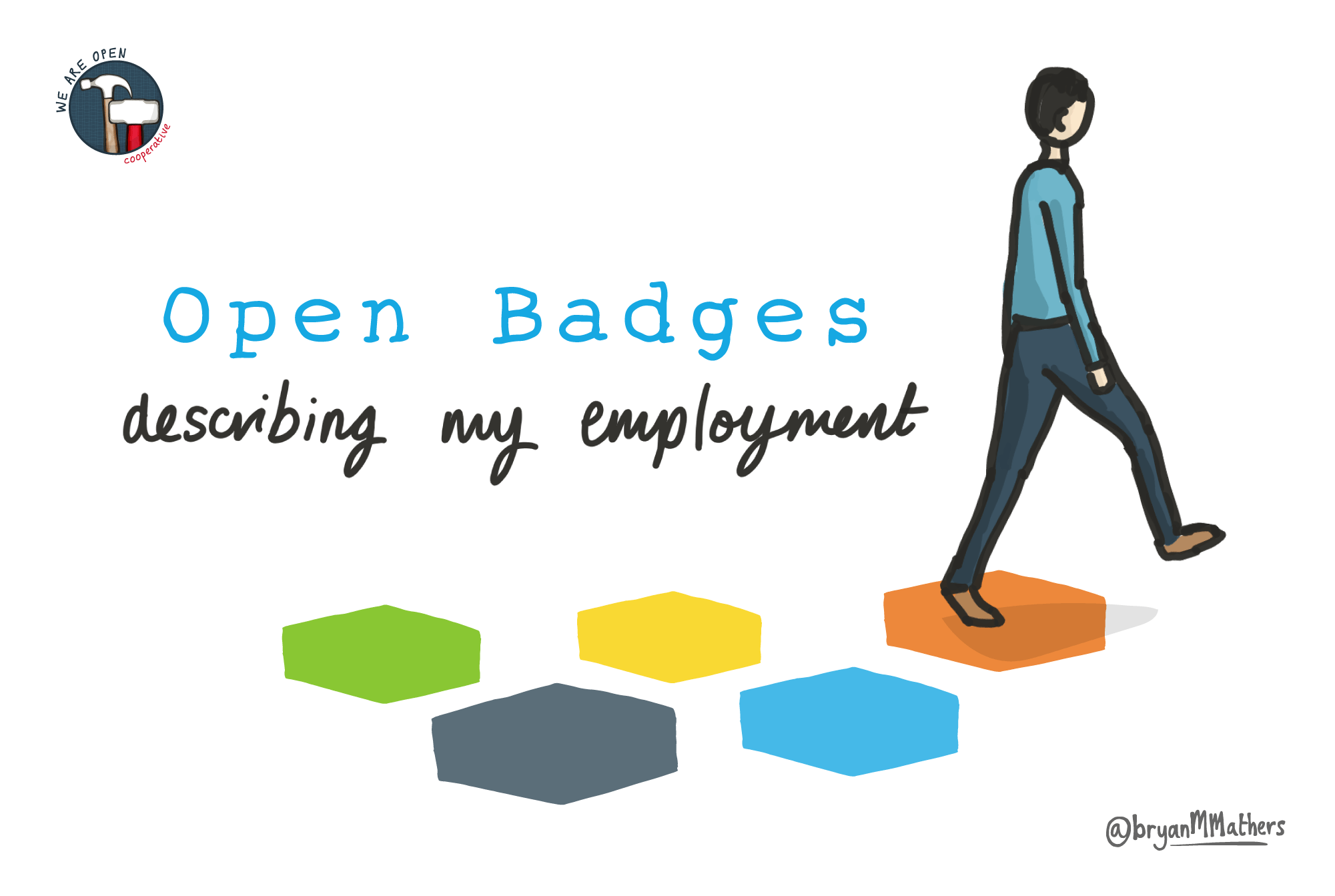 Open Badges – describing my employment