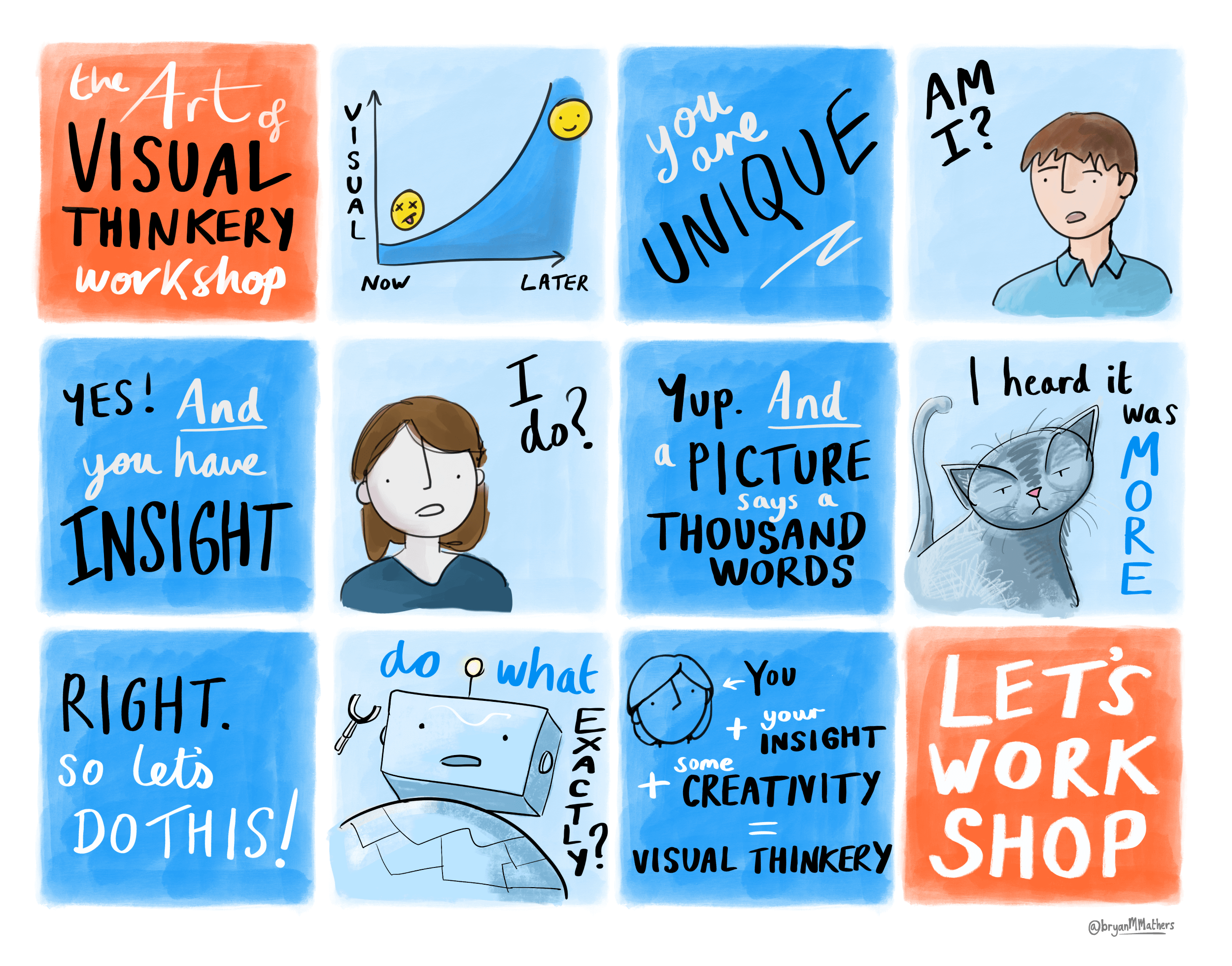 The Art of Visual Thinkery