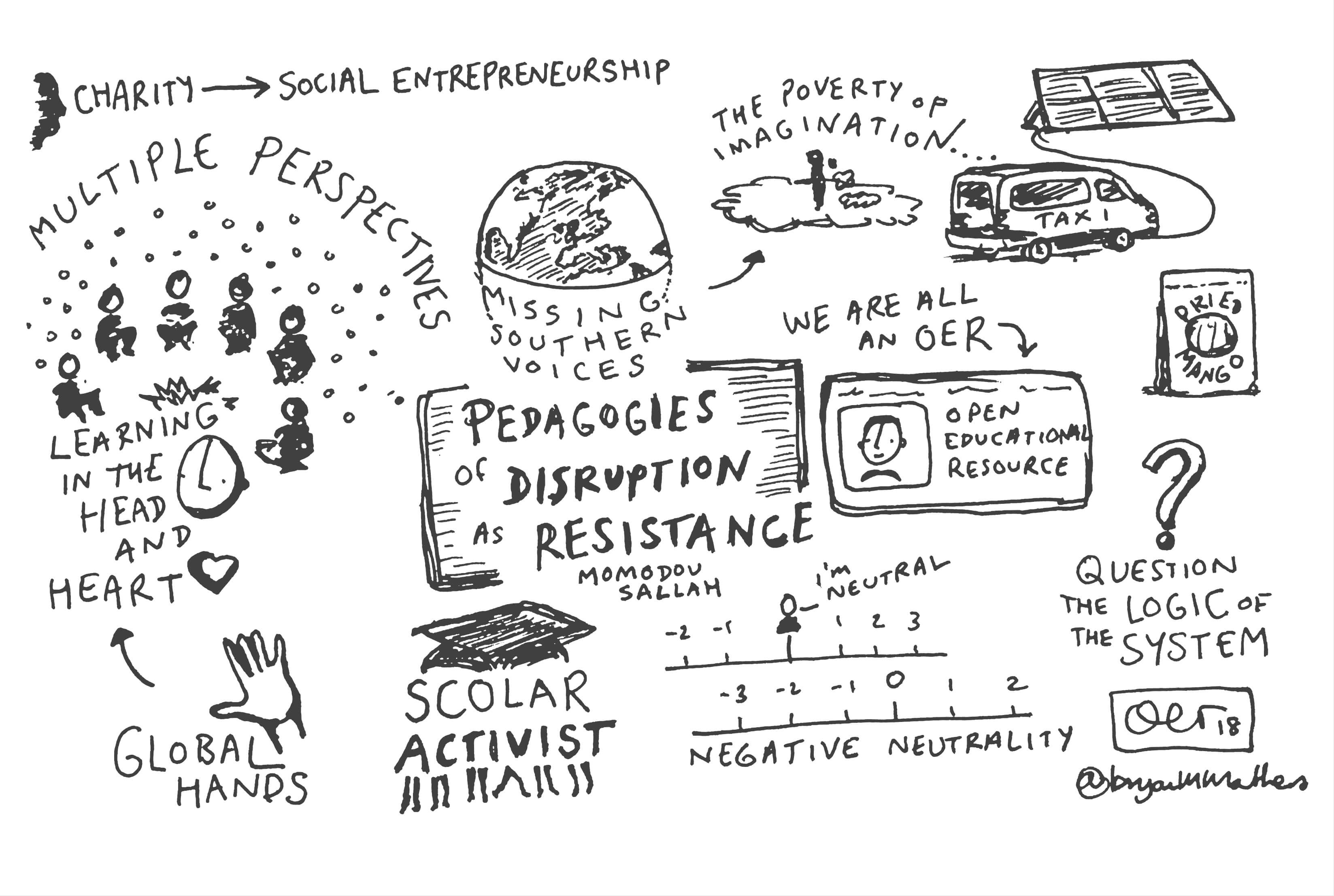 Pedagogies of Disruption as Resistance