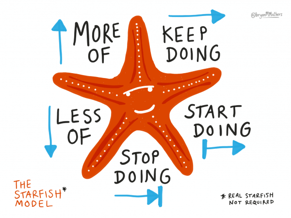 The Starfish Model