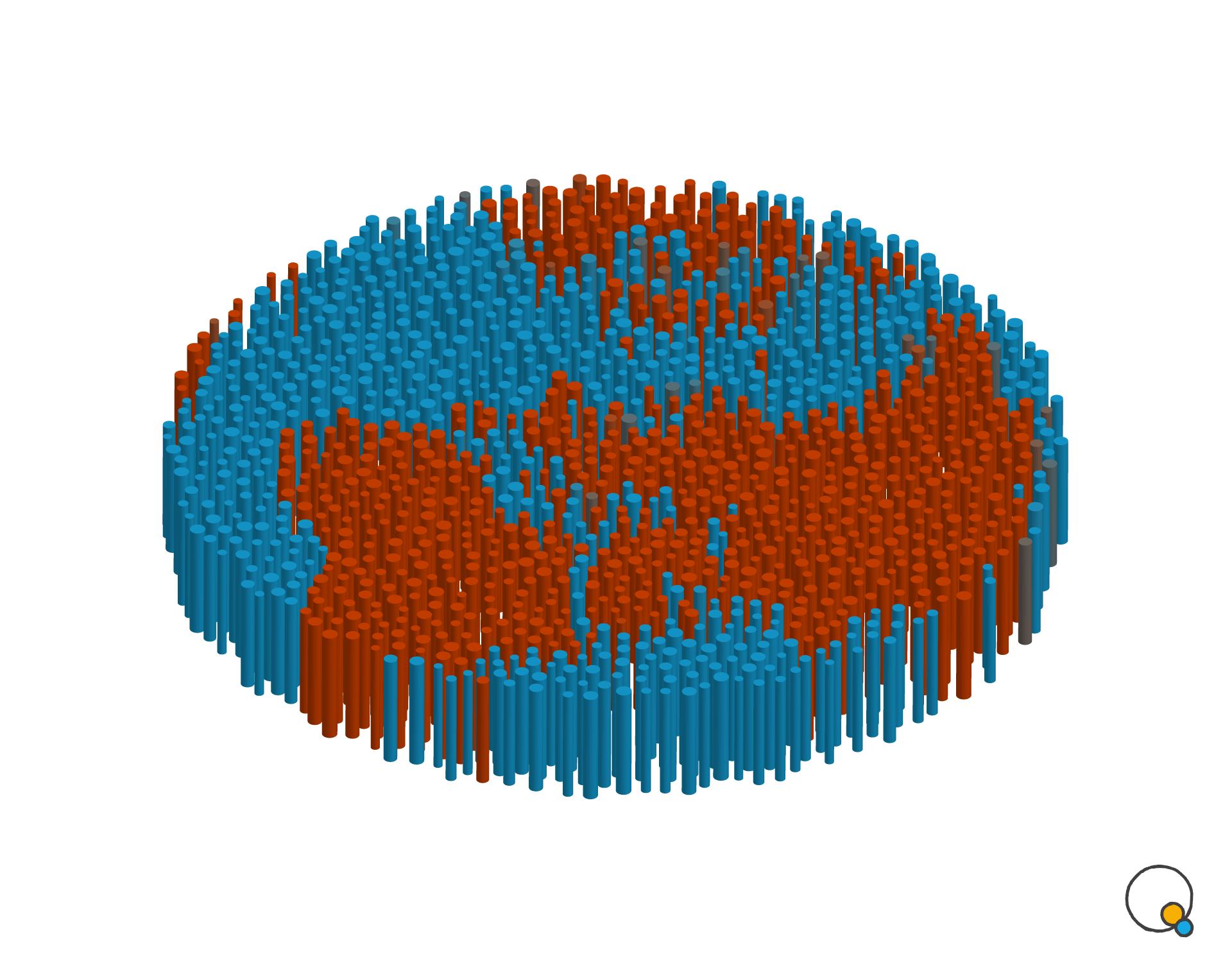 Pin Globe