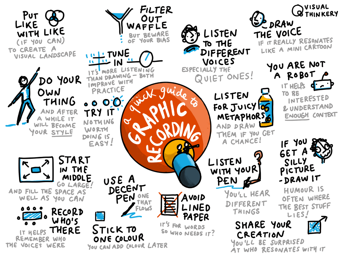 A quick guide to graphic recording