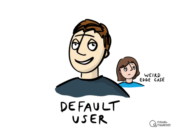 default user