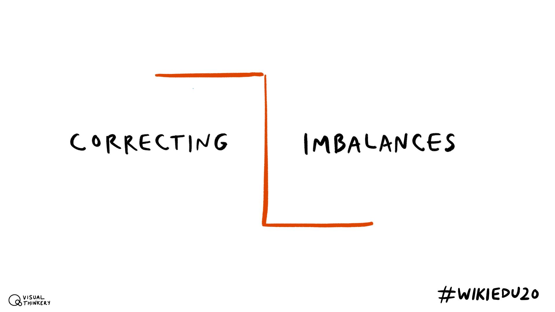 Correcting Imbalances