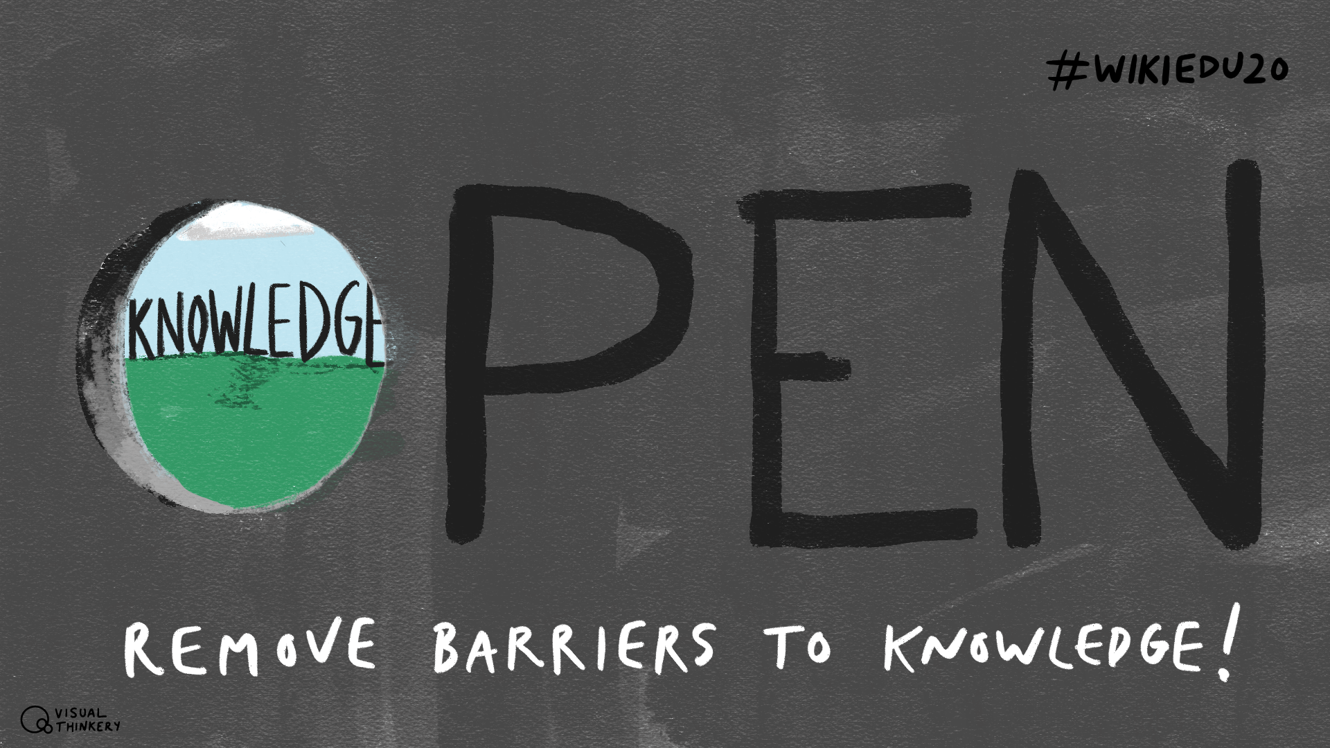 OPEN - remove barriers to knowledge