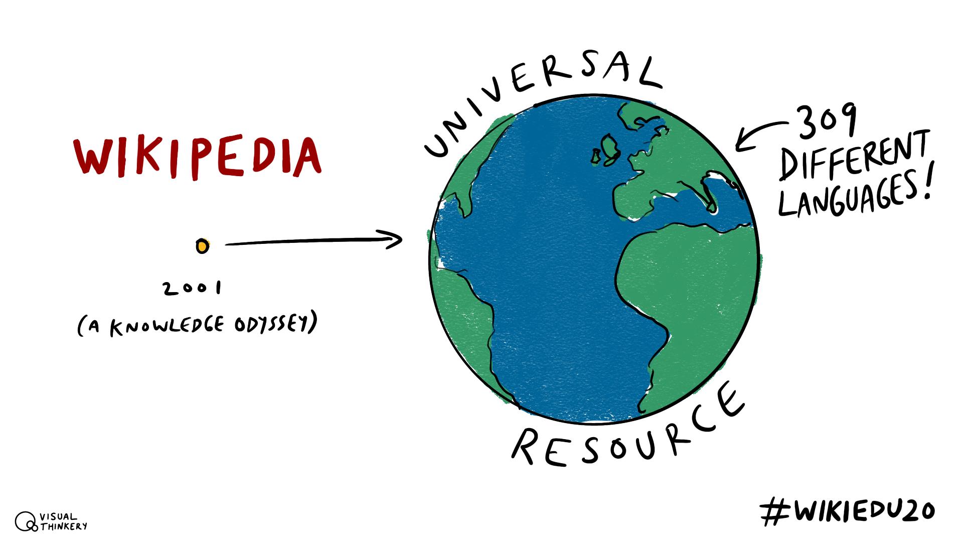wikipedia - a knowledge odyssey