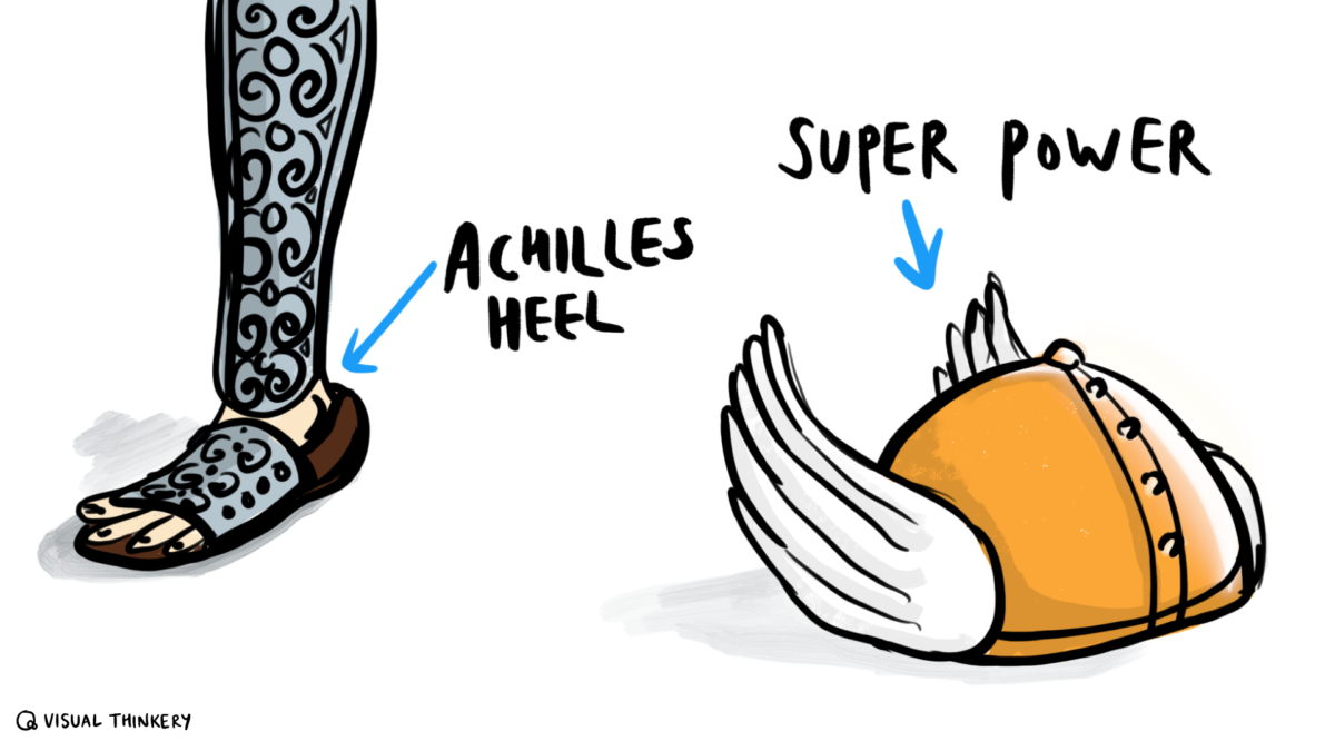 Achilles Heel to Superpower