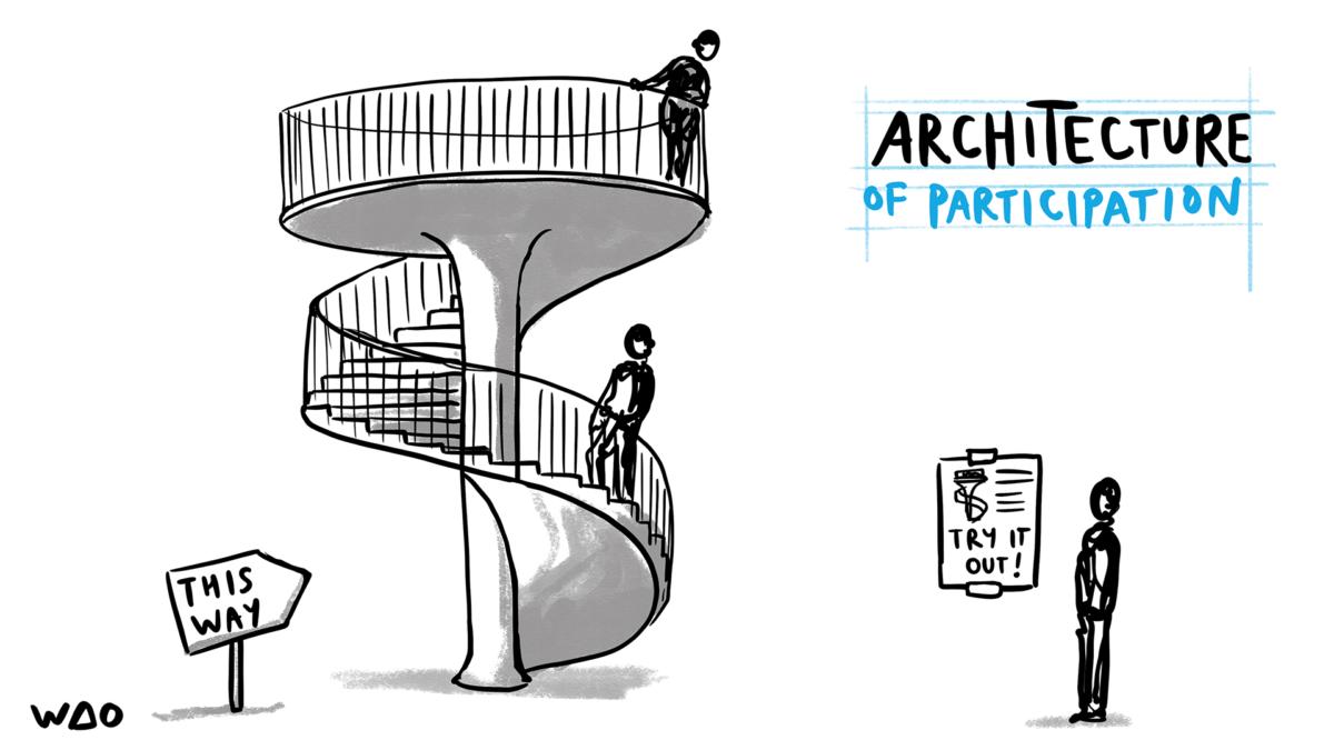Architecture of Participation
