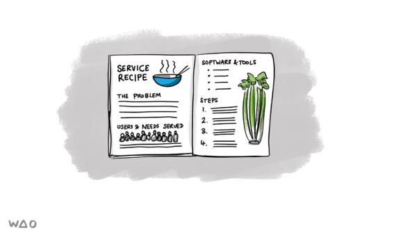 service recipe